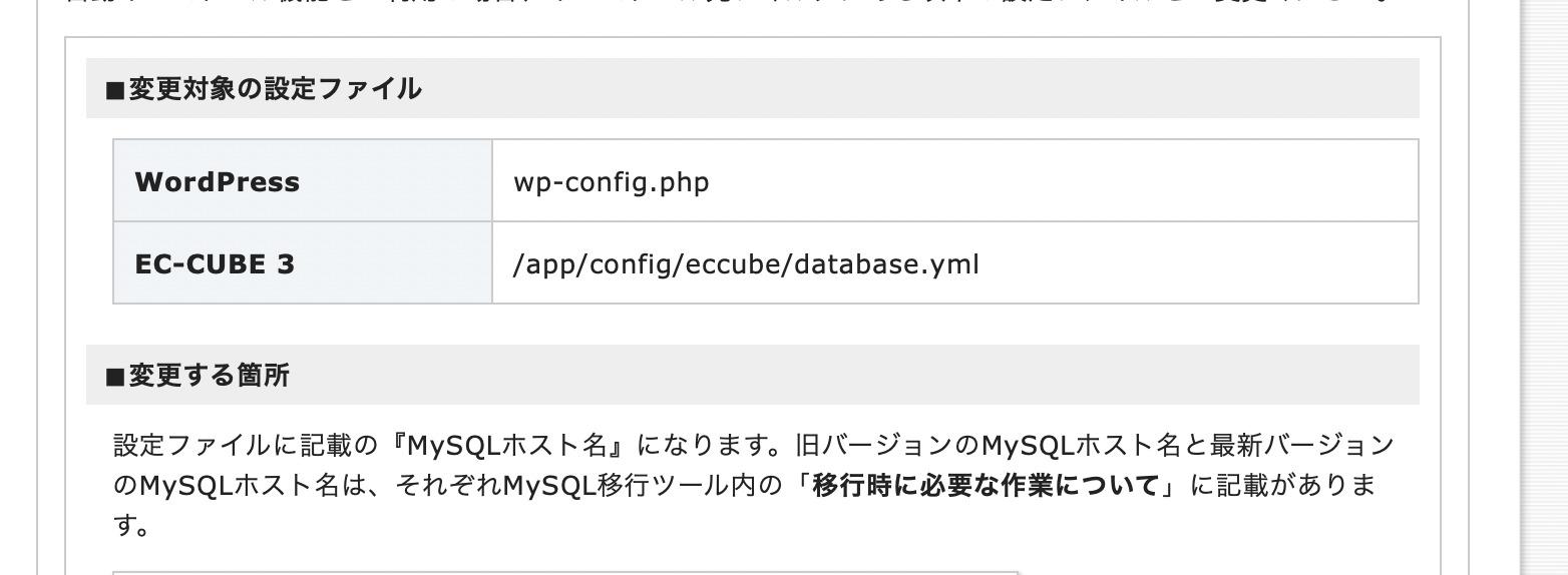 wp-config.phpの保存先